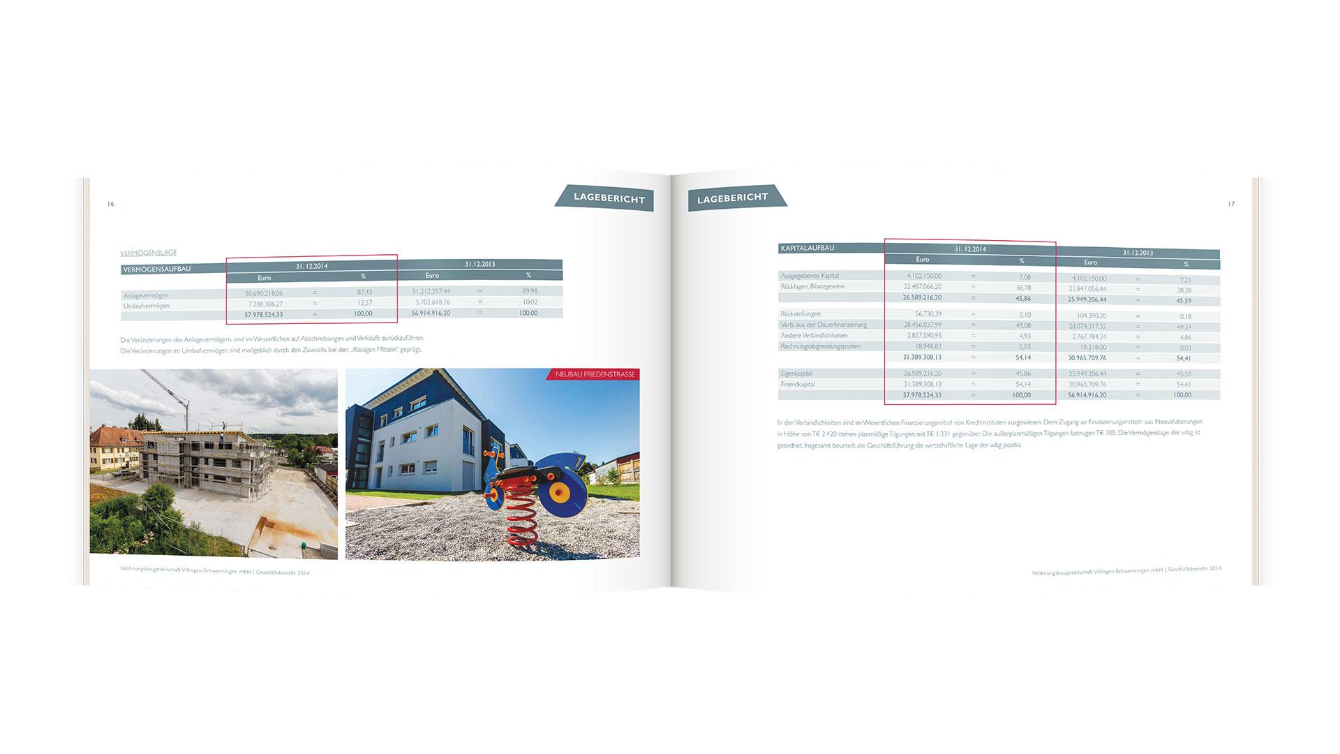 wbg Geschäftsbericht 2014